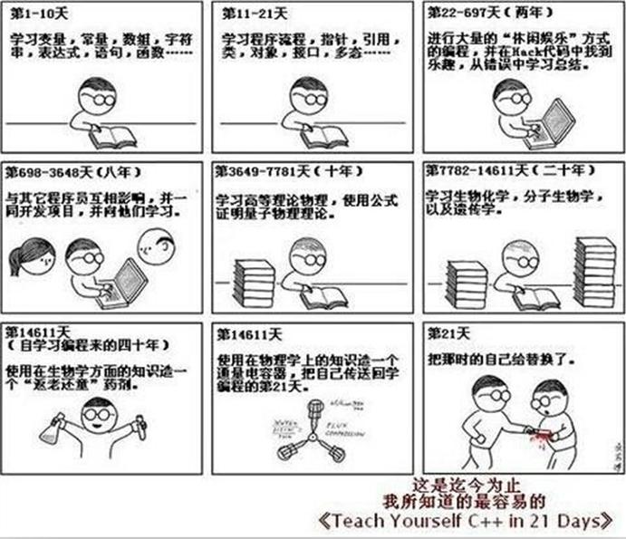 开心麻辣烫20140815 - 21天学会C++